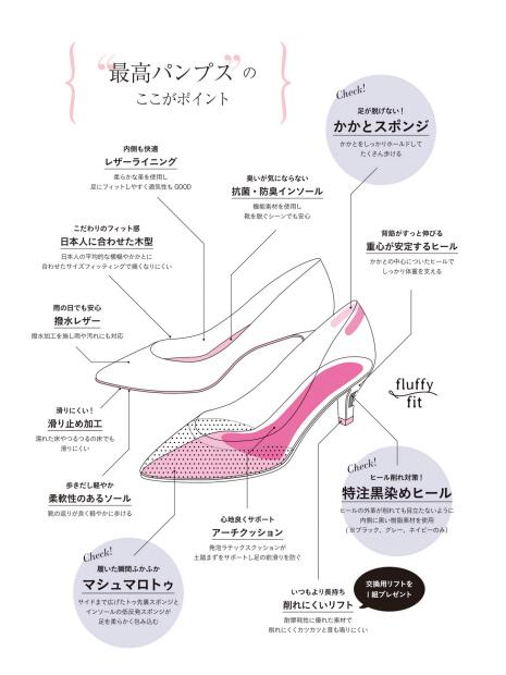 【最高パンプス】 美脚×快適 fluffy fit 5cmヒール